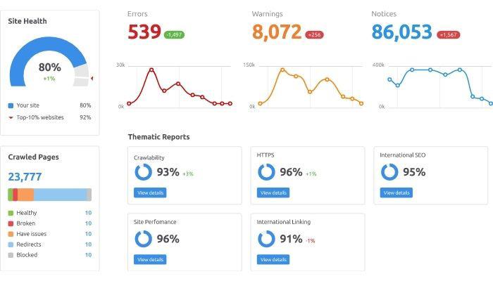 informe auditoria seo