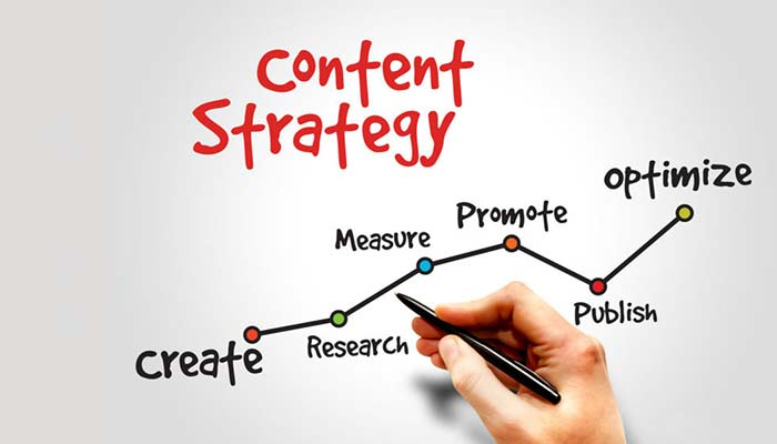 características marketing de contenidos