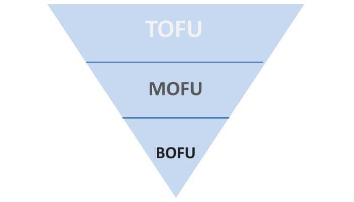 tofu,mofu, bofu